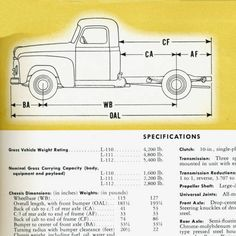 International Truck Specifications -- L Line -- 1950-1951 :: McCormick - International Harvester Collection