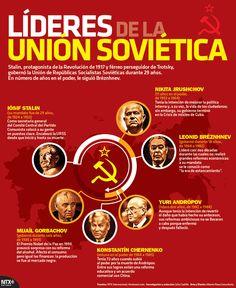 La #InfografíaNotimex es dedicada a los líderes de la Unión Soviética.