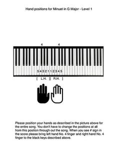 Hand position & tutorial of Minuet in G Major level 1 piano sheet music