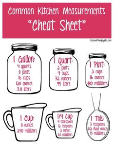 Kitchen measurements cheat sheet