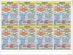 Tabla de gramática (Actiludis.com)