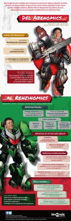 Del Abenomics al Renzinomics #infografia
