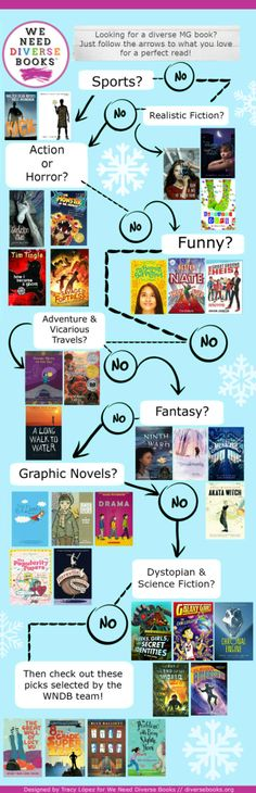 Holiday & Gift Ideas: Middle Grades - from We Need Diverse Books