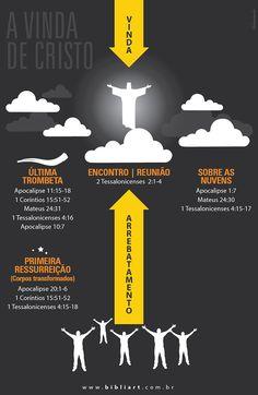 BibliArt   A Palavra Ilustrada: A Vinda do Messias