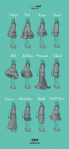 Hello, and welcome to another All About article from Mood! This time we're talking about dress silhouettes and shapes! There are so many kinds of dresses out there that it can be a little daunting try