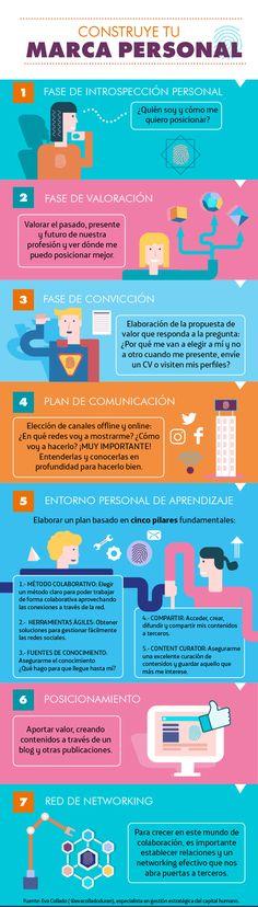 Cómo construir tu marca personal | Fundación Telefónica España