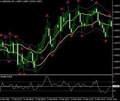 Zenki trading system
