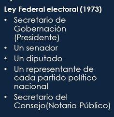El 5 de septiembre de 1973 el Presidente promulga la nueva Ley Federal Electoral.