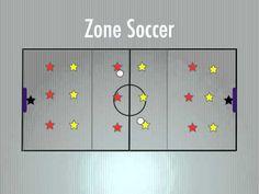 P.E. Games - Zone Soccer - YouTube