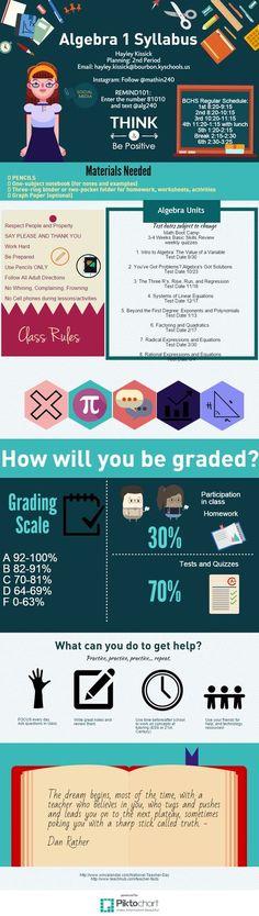 Algebra 1 Syllabus | @Piktochart Infographic Teaching Secondary, Teaching Math, Teaching Ideas, Classroom Language, School Classroom, Classroom Ideas, Maths Syllabus, Math Teacher, Math 8