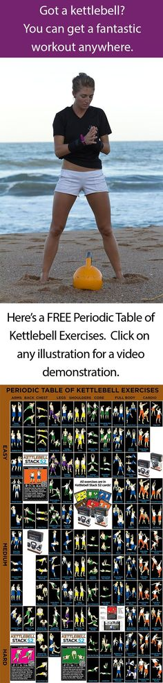 This free Periodic Table of Kettlebell Exercises has over 100 kettlebell…