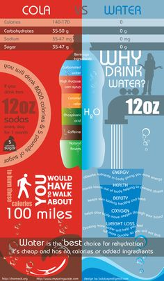 Soda vs Water comparative infographic. Switch to LaCroix Sparkling Water for a healthy and fun alternative! #LaCroixSparklingWater #CalorieFreeMixer #client