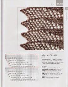 Old knitting patterns – knitting charts Lace Knitting Stitches, Knitting Paterns, Knitting Charts, Crochet Motif, Crochet Shawl, Crochet Yarn, Crochet Patterns, Lace Patterns, Knit Edge