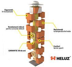 Cemacon, sistem de Cos de fum Heluz