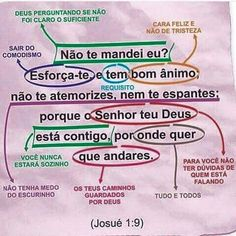 Bibel Journal, Trust In Jesus, Jesus Stories, Bible Words, Lettering Tutorial, Jesus Freak, Sweet Words, Christian Life, God Is Good