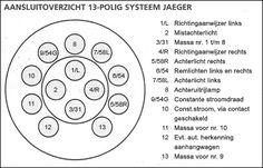 Aansluitoverzicht 13-polig Jaeger systeem