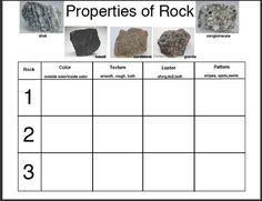 Properties of Rocks and Minerals Graphic Organizer (Common Core ...