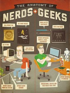 are you a nerd? or are you a geek?  ...i think i'm a combo of both actually...