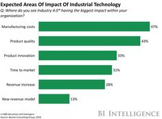 12152016 industry4impacts