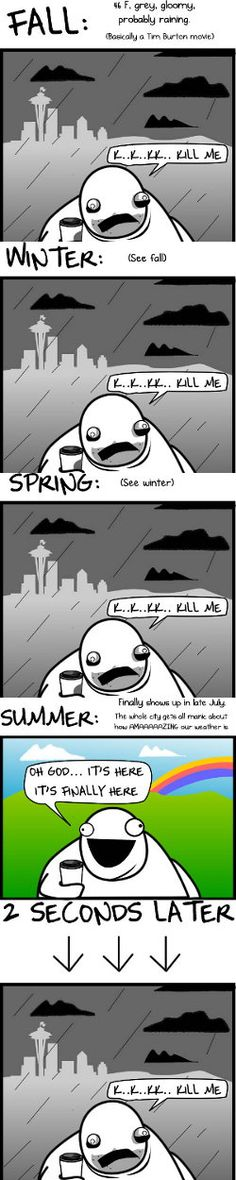 UW:  The Truth About Seattle Sunshine | Seattle Rex