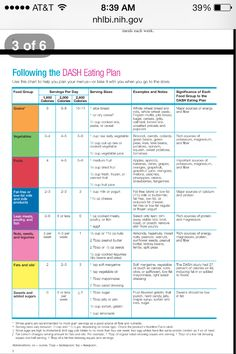 The Dash diet---To reduce high blood pressure. Or for an all around healthy food plan.