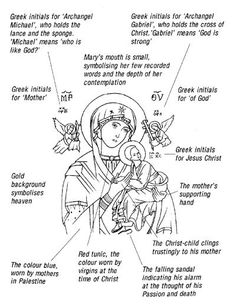marian icons explained.