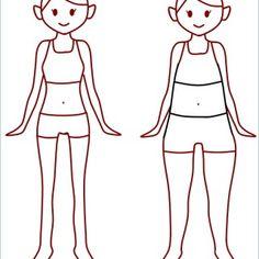 ウエストのくびれがない:反り腰による肋骨のゆがみ