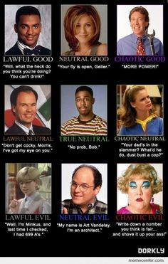 90's Sitcom Character Alignment Chart