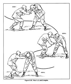 If you are interested in Krav Maga but not sure whether to get a professional training in it, these answers to Frequently Asked Questions about this self defense system would help you make up your mind. Krav Maga as a clos Urban Survival, Survival Knife, Survival Gear, Survival Skills, Krav Maga Techniques, Martial Arts Techniques, Self Defense Techniques, Marshal Arts, Self Defense Moves