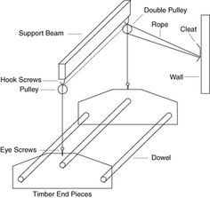 Instruction to build a ceiling mounted pulley clothes line. I want one of the in the bathroom.
