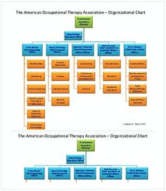 45+ Free Organizational Chart Template In All File Formats