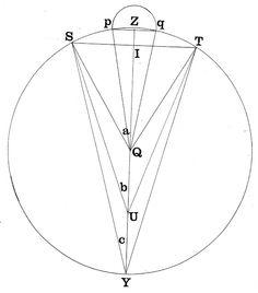 علم و دانش ریاضی در سطح جهان سقوط کرده است.: نقطه مقابل خطکش دو نشان . جبر و مثلثات