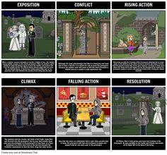 The Graveyard Book - Plot Diagram: A common use for Storyboard That is to help students create a plot diagram of the events from a story. Not only is this a great way to teach the parts of the plot, but it reinforces major events and help students develop greater understanding of literary structures.