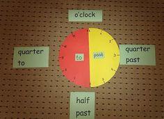 Zur Visualisierung der englischen Uhrzeit ☺️