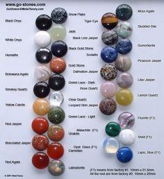 List of Semi-Precious Stones | semi precious go stones for the serious collector 180 stones per set ...