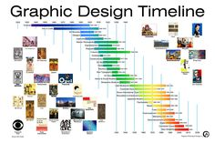 history of art - Buscar con Google