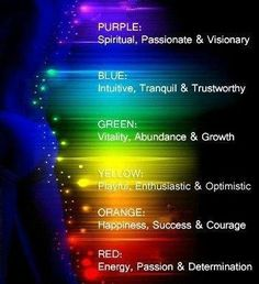 Aura ~ the mists of color energy that surround all living things...
