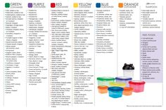 Updated 21 Day Fix List! Giving you more variety to meal plan & a more extensive list of clean foods to eat! The 21 DF makes eating clean & knowing proper portions an easy, maintainable lifestyle!