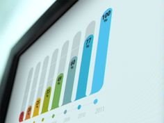Concept Bar Chart Data Data, Ui Inspiration, Dashboards, Infographics, Bar Chart, Concept, Design, Infographic