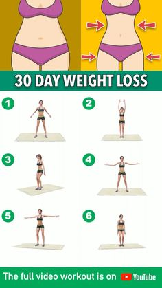 Full Body Workouts, Fitness Workouts, Gym Workout Videos, 30 Day Fitness, Gym Workout For Beginners, Fitness Workout For Women, Butt Workout, At Home Workouts, Workout Plans