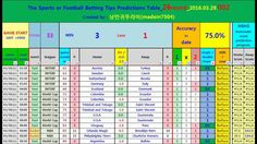 [English]_26round_2016.03.29.002_Football Betting Tips Predictions Table...