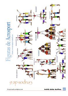 Pirámides/Figuras de Acrosport por número de componentes y niveles