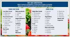 The Best And Worst Foods To Eat When You're ConstipatedPositiveMed | Stay Healthy. Live Happy