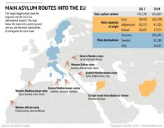 Main #Asylum routes into the #EU - 2013 & 2014 #Syria #Afghanistan #Iraq #Kosovo #refugees #migrants #geopolitics
