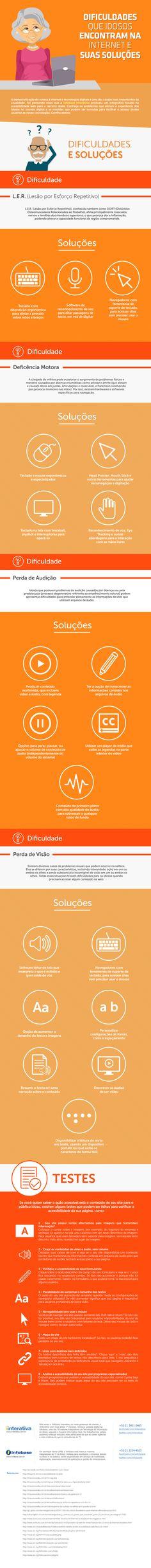 Infográfico – Dificuldades que idosos encontram na internet e suas soluções http://www.iinterativa.com.br/infografico-dificuldades-idosos-encontram-na-internet-suas-solucoes/