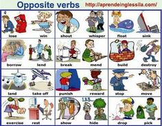 Forum | ________ Learn English | Fluent LandOpposite Verbs in English | Fluent Land