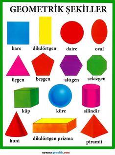 Geometric art for kids learning 39 Ideas Learning Shapes, Kids Learning, Geometric Shapes Names, Geometric Art, Geometric Designs, Classroom Activities, Preschool Activities, Mathematical Shapes, Shape Names