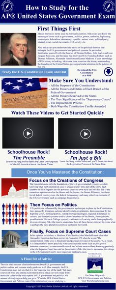 Government-This is in the category chosen because it talks of the government and tells of the constitution. It also shows videos for government learning purposes.