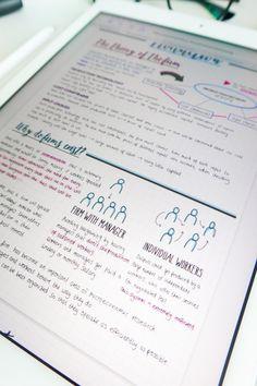 Hacks, New Ipad, Uni, Blog, Bullet Journal, Pencil, Tutorials, Apple, Inspiration