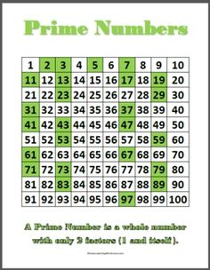 Number Charts and Student Printables - Prime and Composite - Classroom Freebies - Mathe Ideen 2020 Prime And Composite Numbers, Prime Numbers, Grade 6 Math, Fourth Grade Math, Math 5, Classroom Freebies, Math Classroom, Gmat Prep, Gcse Math